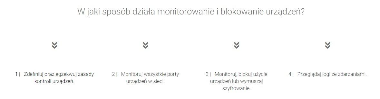 Monitorowanie i blokowanie urządzeń